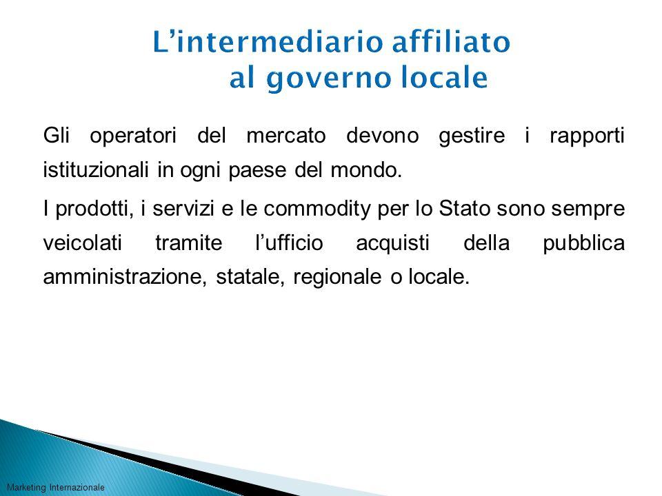 L'intermediario affiliato al governo locale