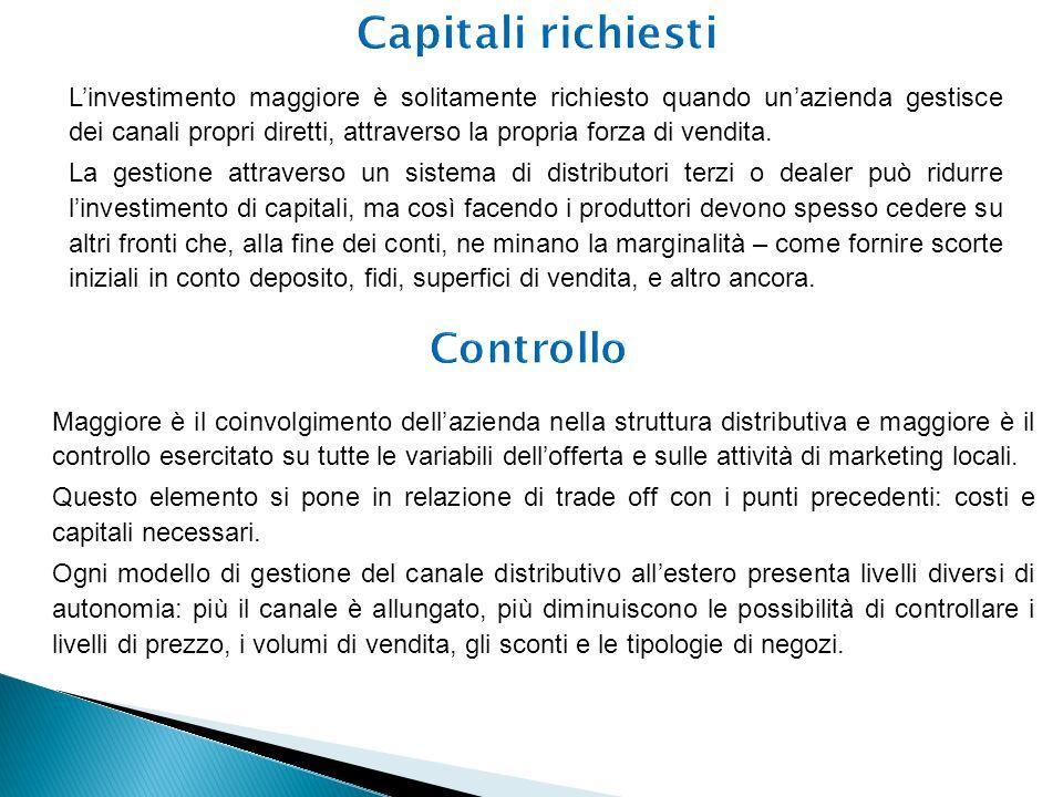 Capitali richiesti Controllo