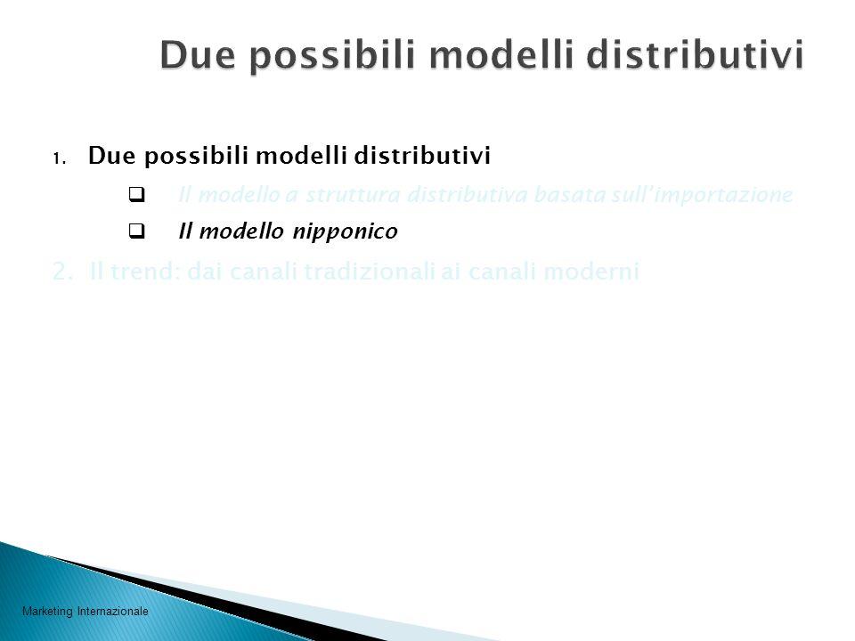 Due possibili modelli distributivi