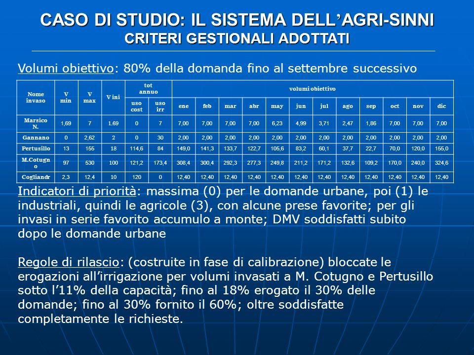 CASO DI STUDIO: IL SISTEMA DELL'AGRI-SINNI CRITERI GESTIONALI ADOTTATI