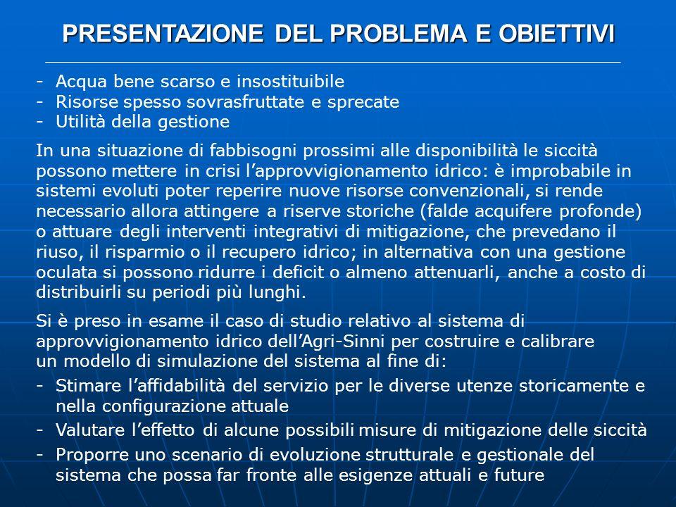 PRESENTAZIONE DEL PROBLEMA E OBIETTIVI