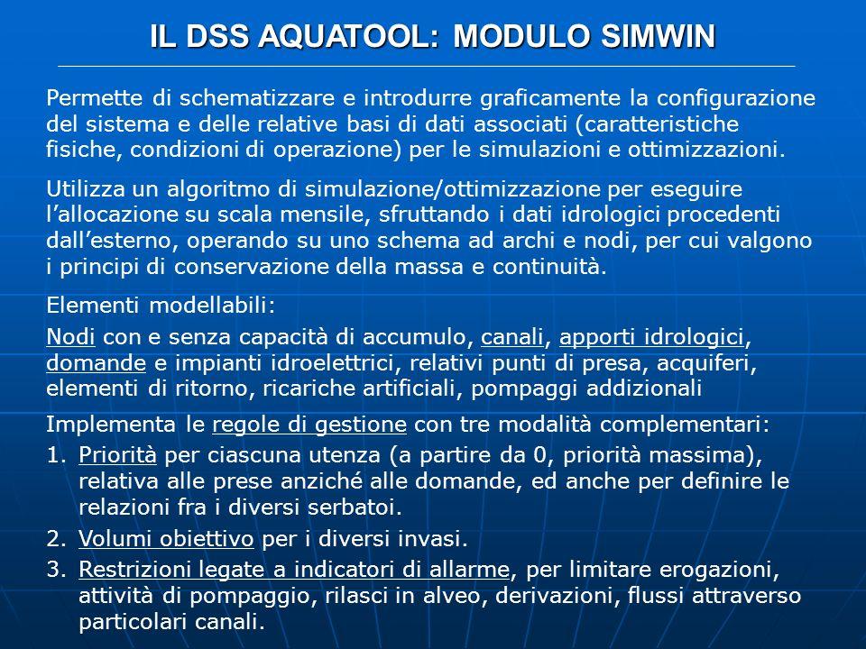 IL DSS AQUATOOL: MODULO SIMWIN