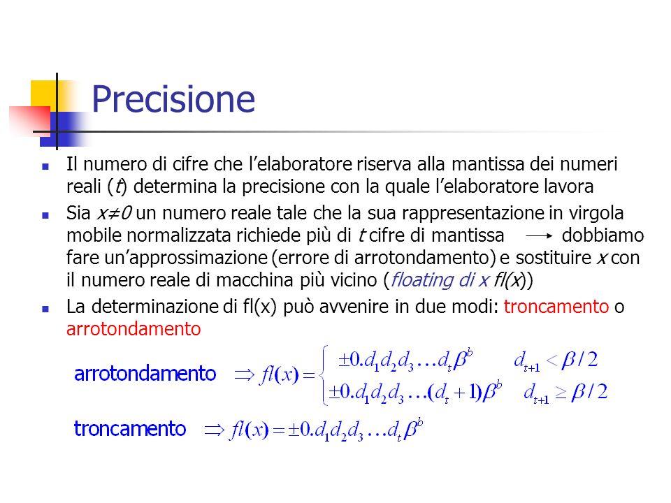 Precisione Il numero di cifre che l'elaboratore riserva alla mantissa dei numeri reali (t) determina la precisione con la quale l'elaboratore lavora.