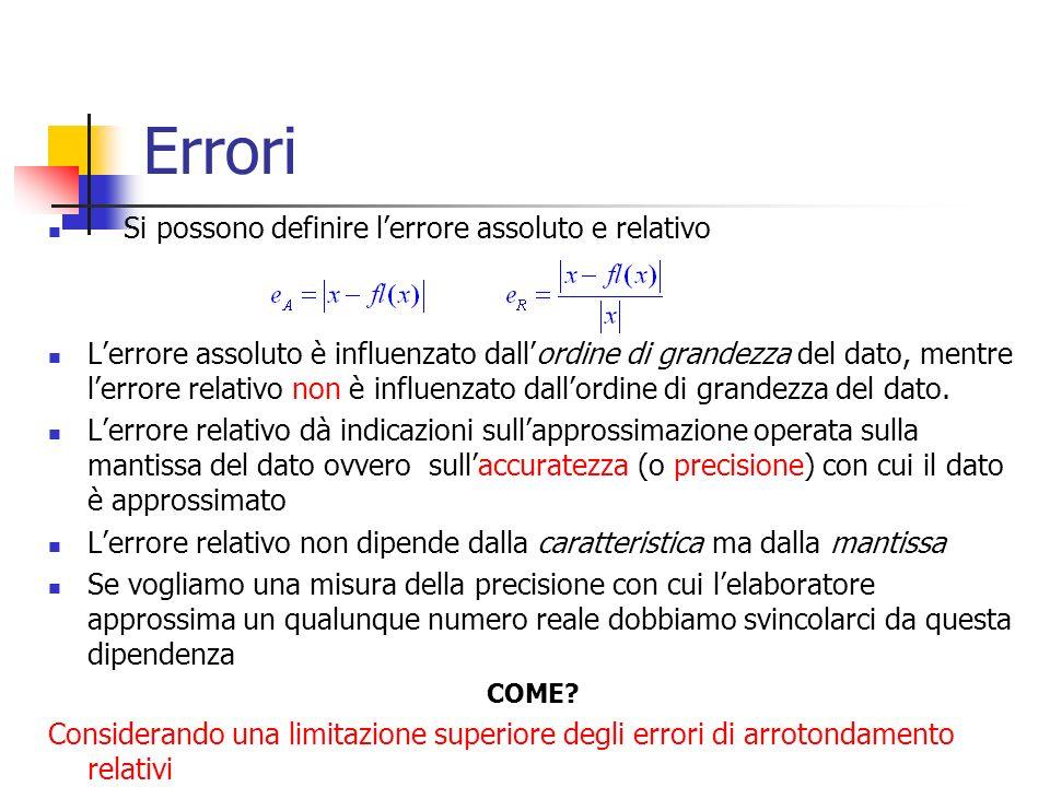 Errori Si possono definire l'errore assoluto e relativo