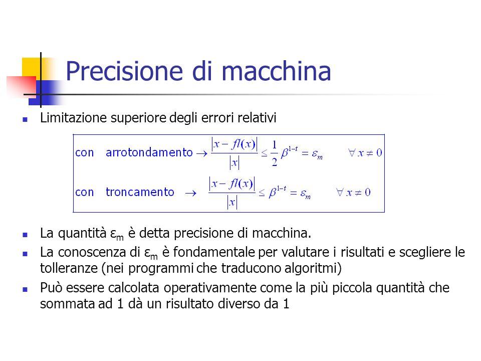 Precisione di macchina