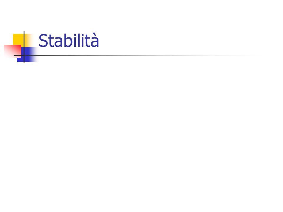 Stabilità
