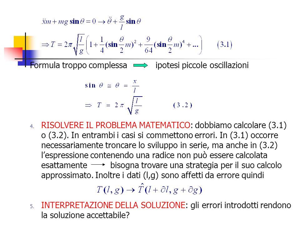 Formula troppo complessa ipotesi piccole oscillazioni