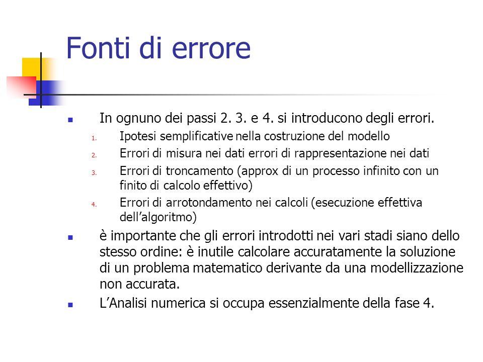 Fonti di errore In ognuno dei passi 2. 3. e 4. si introducono degli errori. Ipotesi semplificative nella costruzione del modello.