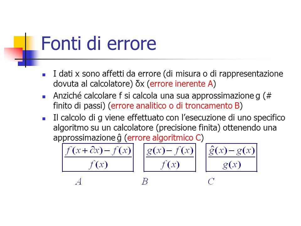 Fonti di errore I dati x sono affetti da errore (di misura o di rappresentazione dovuta al calcolatore) δx (errore inerente A)