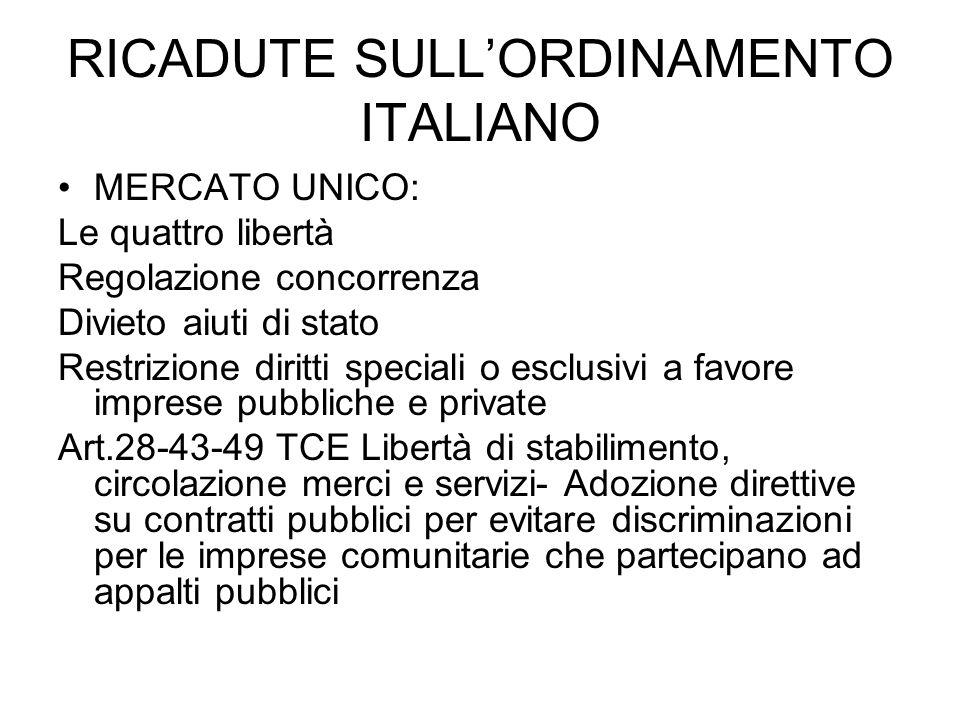 RICADUTE SULL'ORDINAMENTO ITALIANO