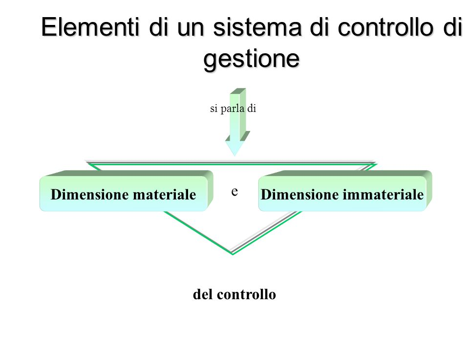 Dimensione immateriale