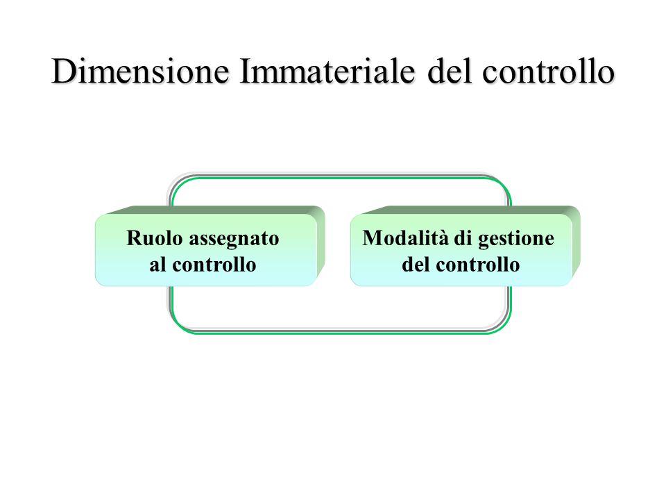 Dimensione Immateriale del controllo
