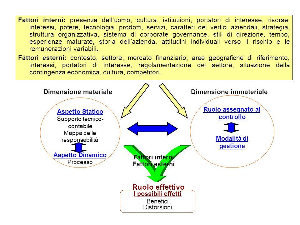 Dimensione immateriale Ruolo assegnato al controllo
