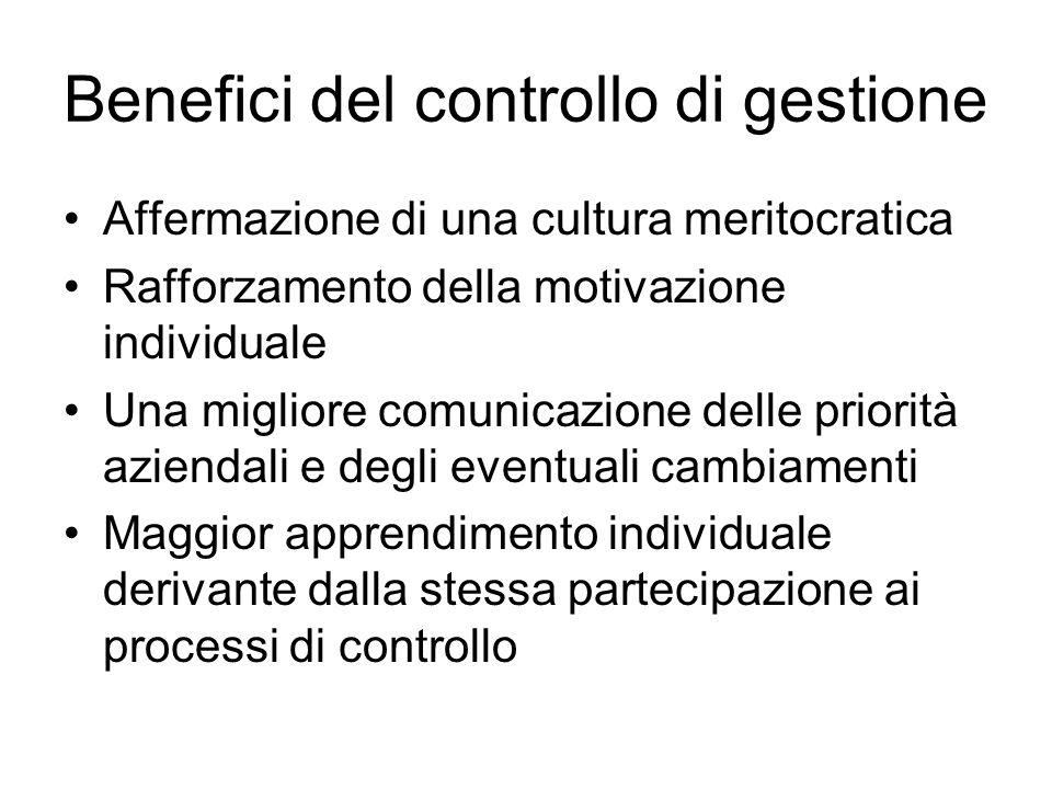 Benefici del controllo di gestione