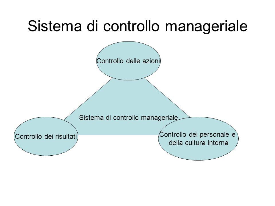 Sistema di controllo manageriale