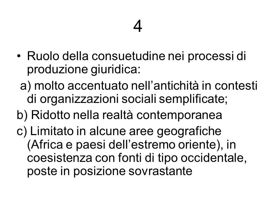 4 Ruolo della consuetudine nei processi di produzione giuridica: