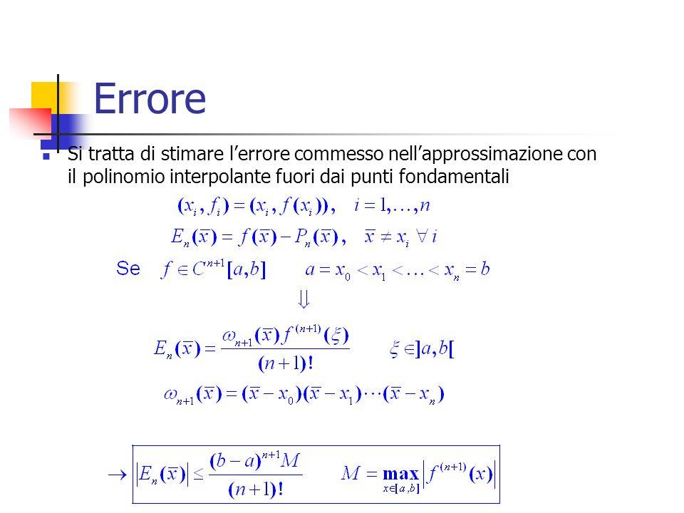 Errore Si tratta di stimare l'errore commesso nell'approssimazione con il polinomio interpolante fuori dai punti fondamentali.