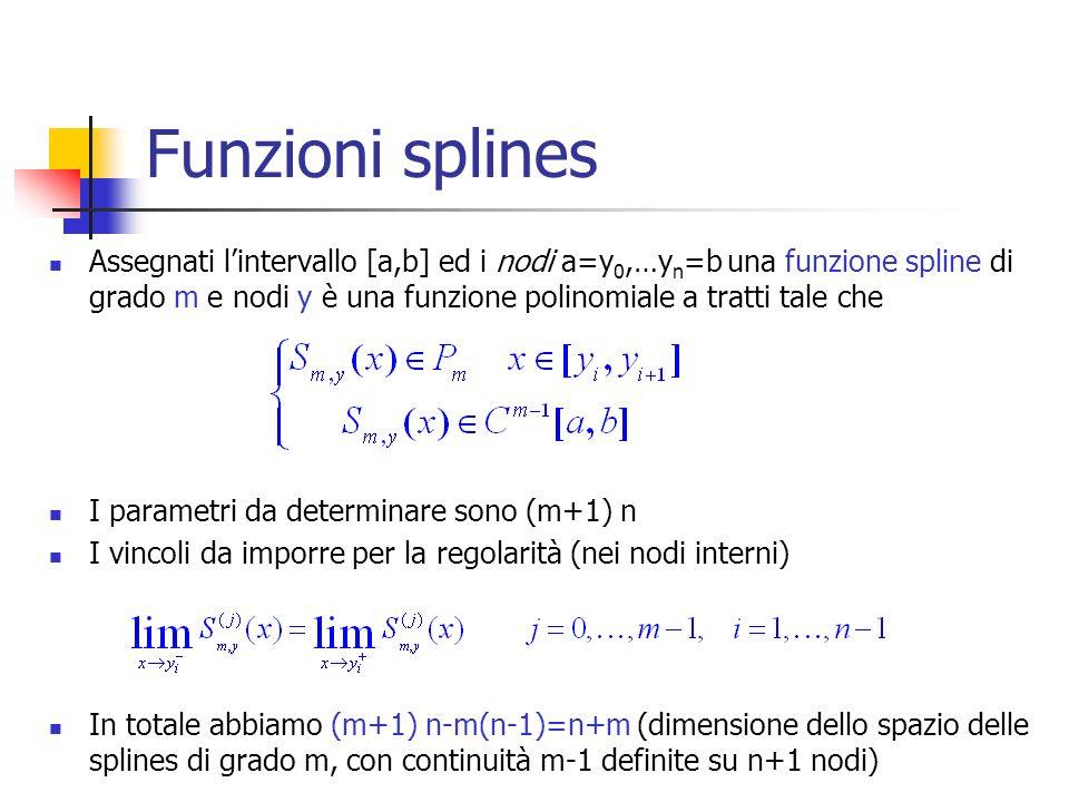 Funzioni splines