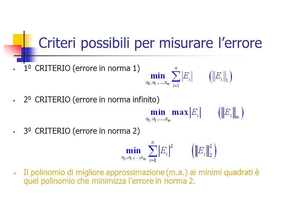 Criteri possibili per misurare l'errore