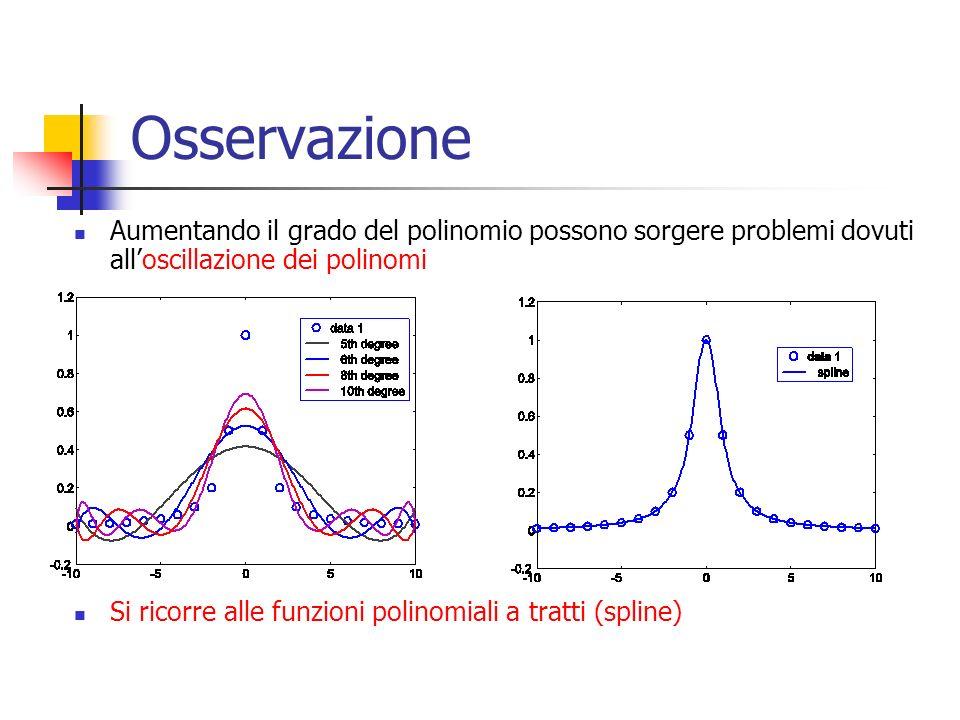 Osservazione Aumentando il grado del polinomio possono sorgere problemi dovuti all'oscillazione dei polinomi.
