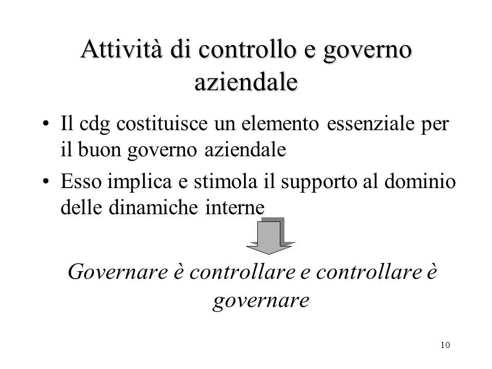Attività di controllo e governo aziendale