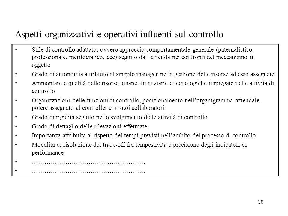 Aspetti organizzativi e operativi influenti sul controllo