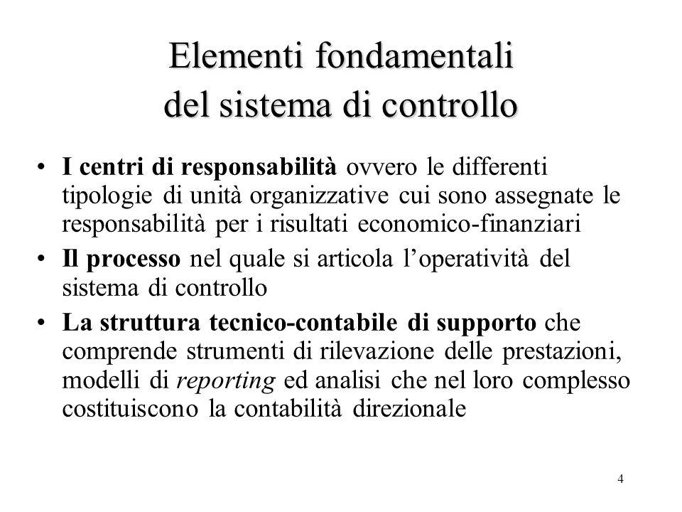 Elementi fondamentali del sistema di controllo