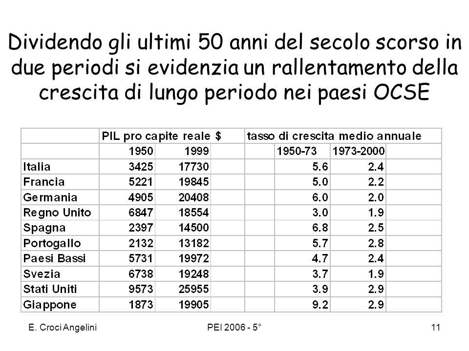 Dividendo gli ultimi 50 anni del secolo scorso in due periodi si evidenzia un rallentamento della crescita di lungo periodo nei paesi OCSE