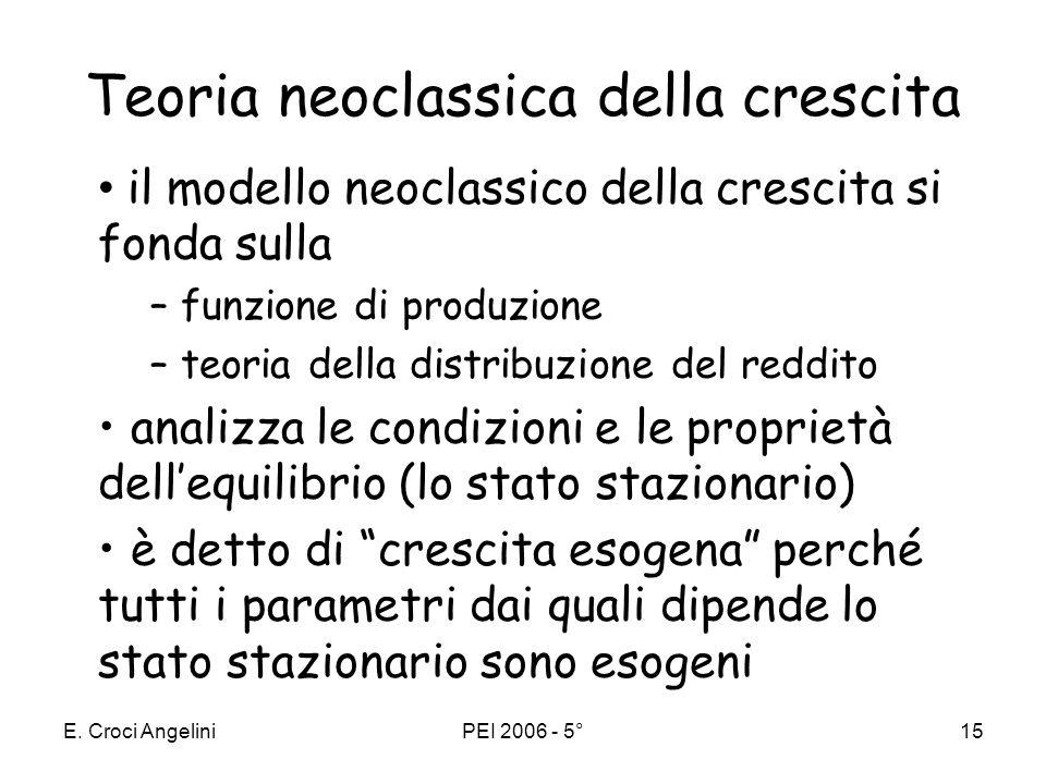 Teoria neoclassica della crescita