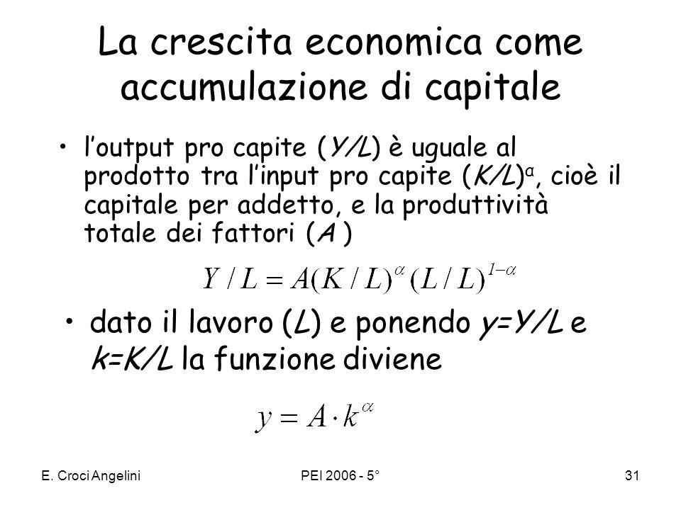 La crescita economica come accumulazione di capitale