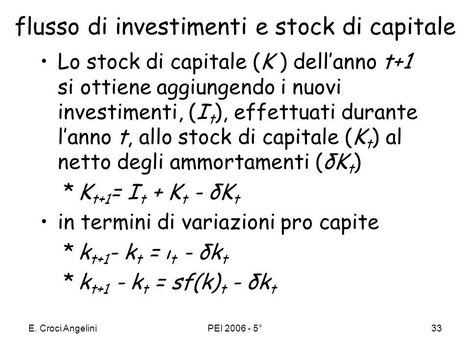 flusso di investimenti e stock di capitale