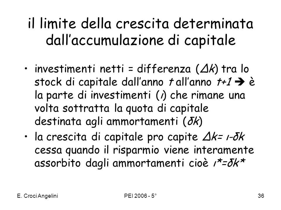 il limite della crescita determinata dall'accumulazione di capitale
