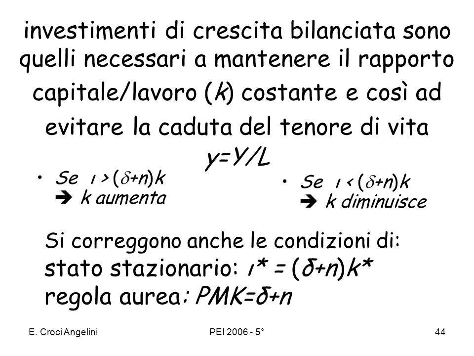 investimenti di crescita bilanciata sono quelli necessari a mantenere il rapporto capitale/lavoro (k) costante e così ad evitare la caduta del tenore di vita y=Y/L