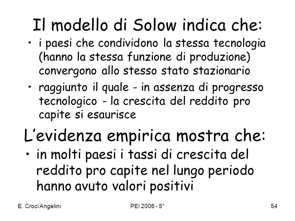Il modello di Solow indica che: