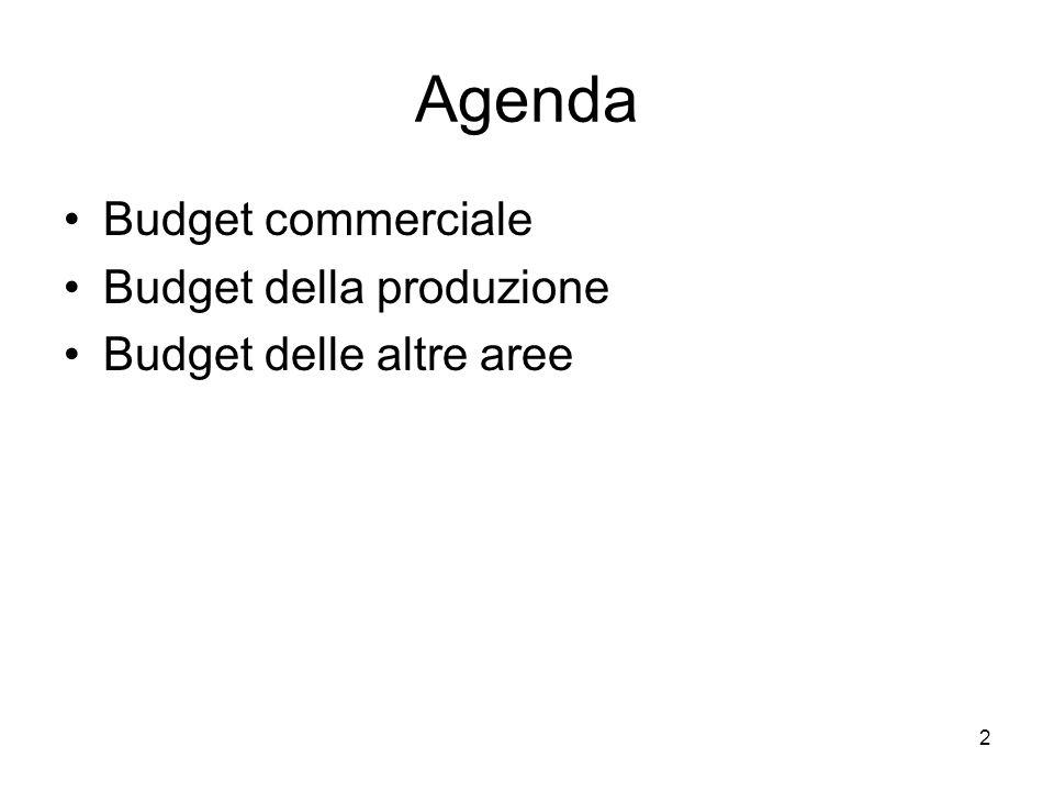 Agenda Budget commerciale Budget della produzione