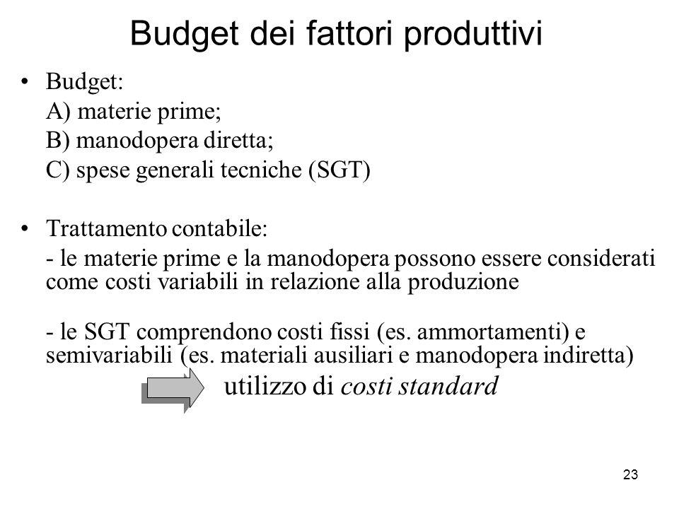 Budget dei fattori produttivi