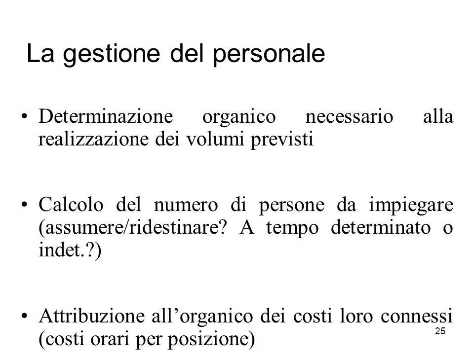 La gestione del personale