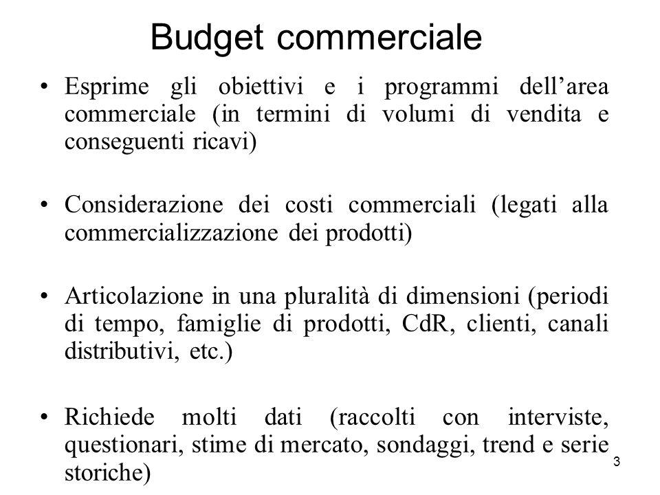 Budget commerciale Esprime gli obiettivi e i programmi dell'area commerciale (in termini di volumi di vendita e conseguenti ricavi)