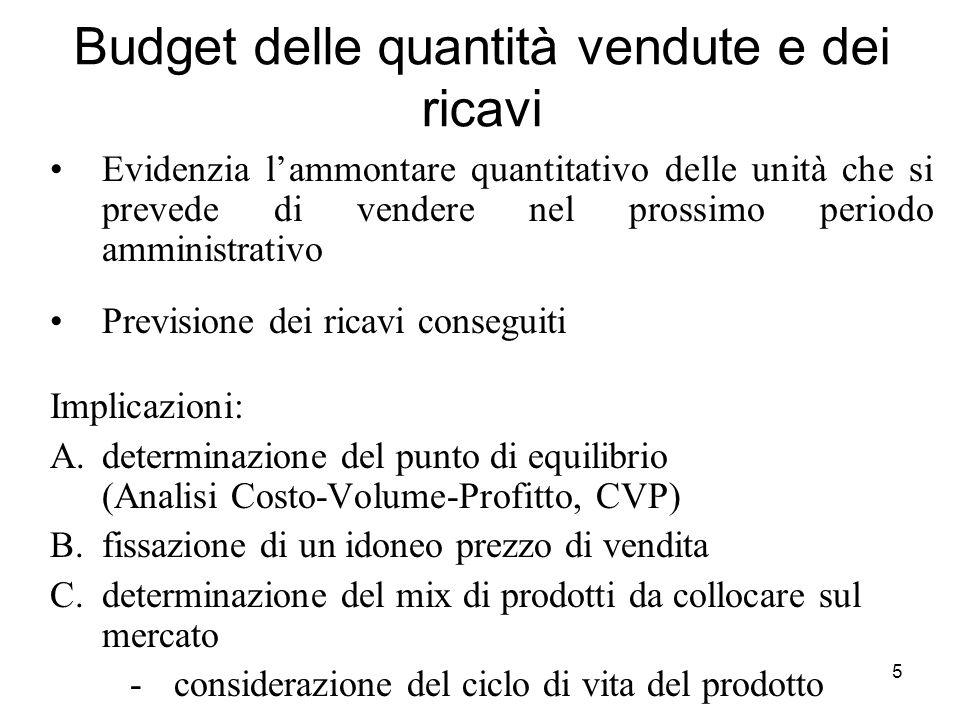 Budget delle quantità vendute e dei ricavi