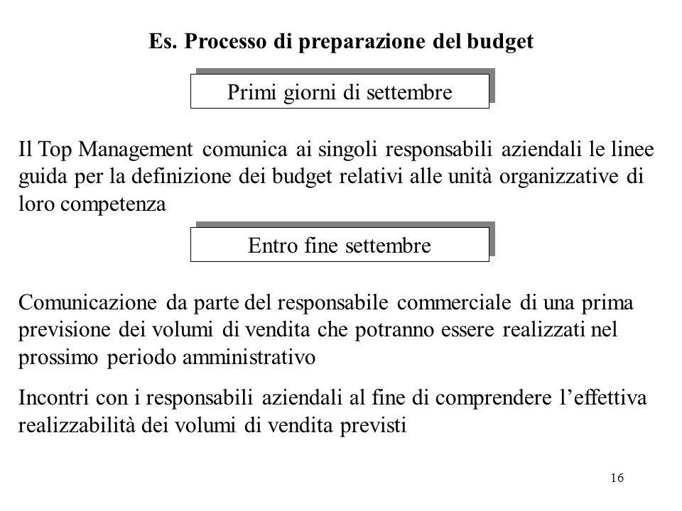 Es. Processo di preparazione del budget