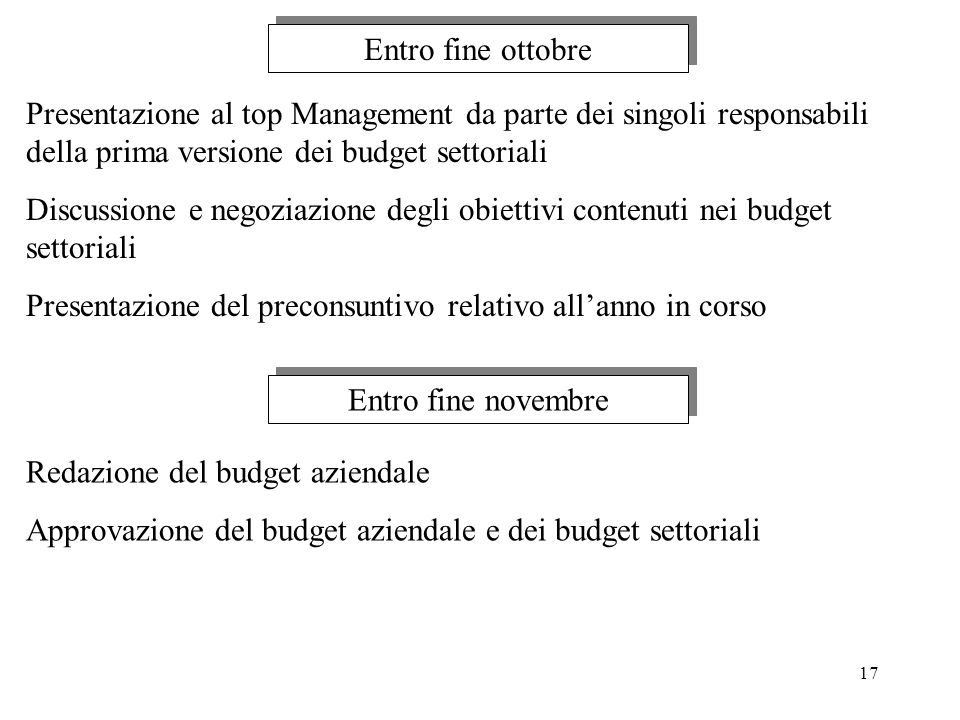 Entro fine ottobre Presentazione al top Management da parte dei singoli responsabili della prima versione dei budget settoriali.