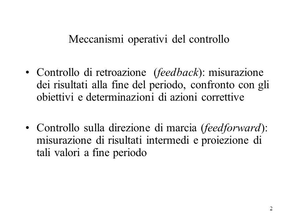 Meccanismi operativi del controllo