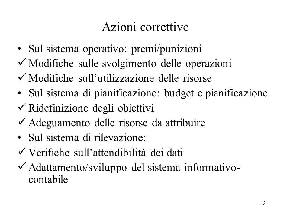 Azioni correttive Sul sistema operativo: premi/punizioni