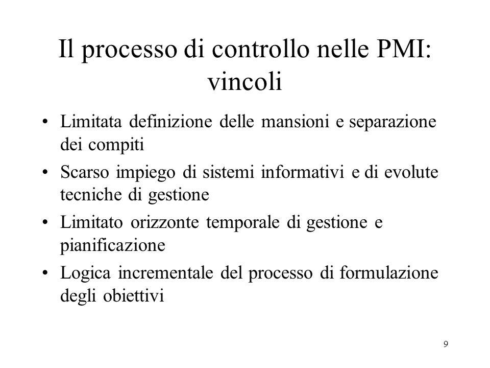 Il processo di controllo nelle PMI: vincoli