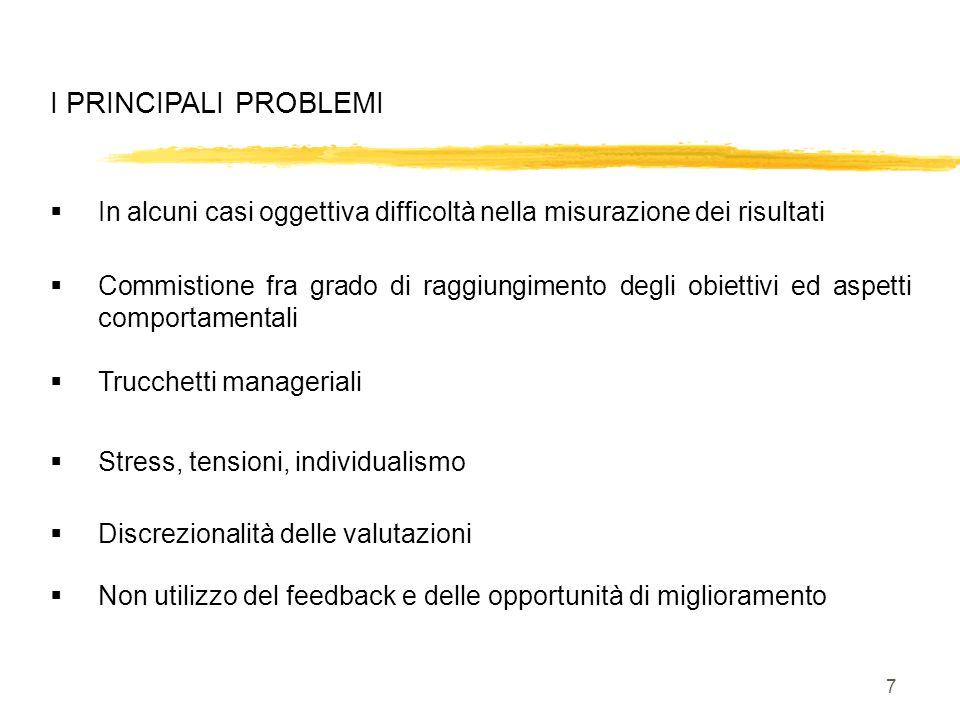 I PRINCIPALI PROBLEMIIn alcuni casi oggettiva difficoltà nella misurazione dei risultati.