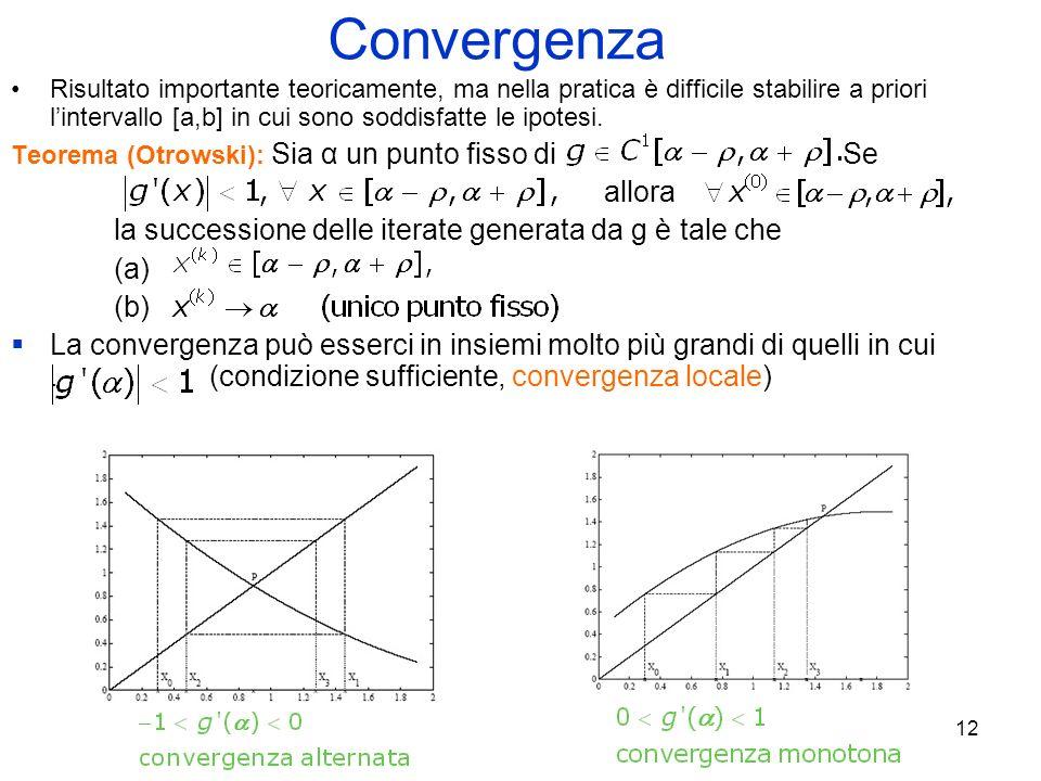 Convergenza la successione delle iterate generata da g è tale che (a)