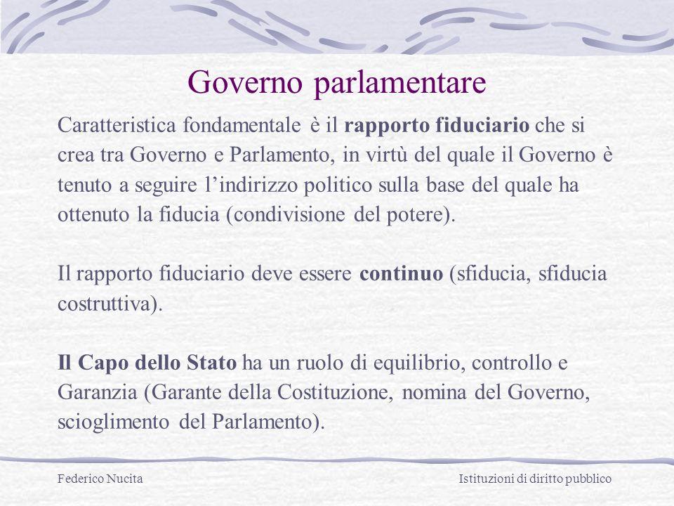 Federico Nucita Istituzioni di diritto pubblico