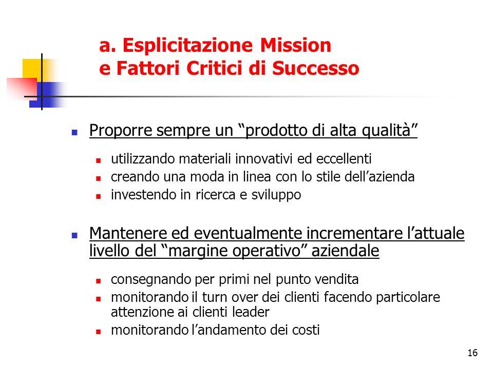 a. Esplicitazione Mission e Fattori Critici di Successo