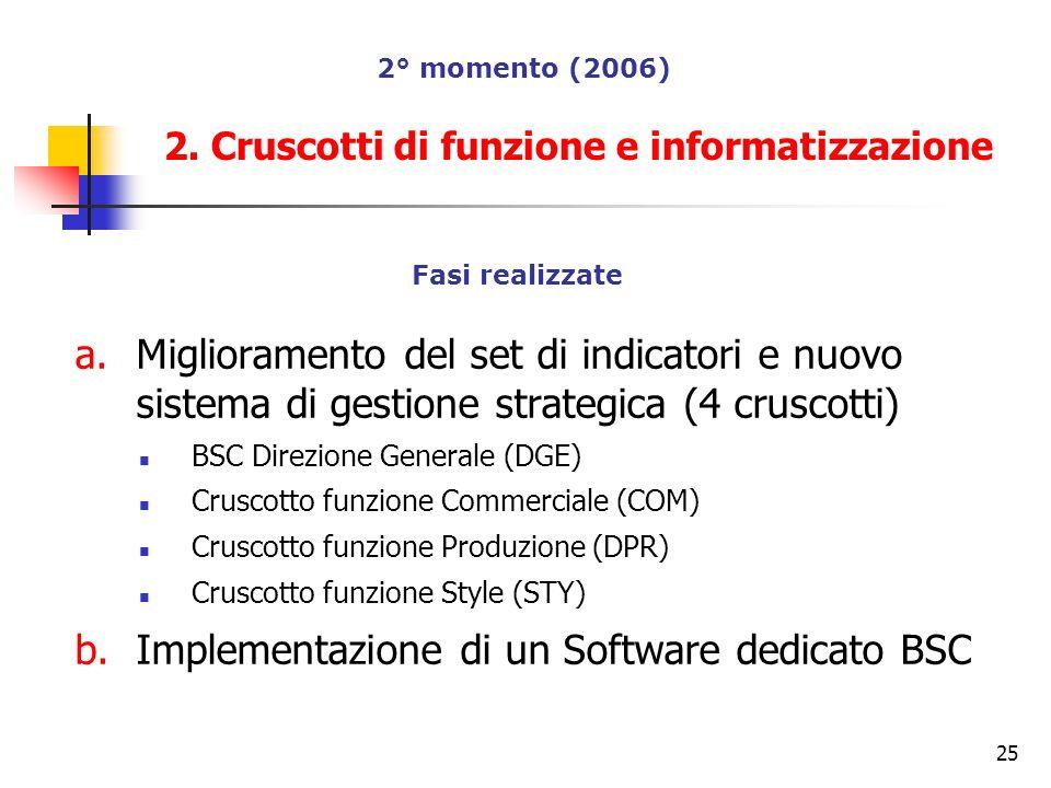 2. Cruscotti di funzione e informatizzazione