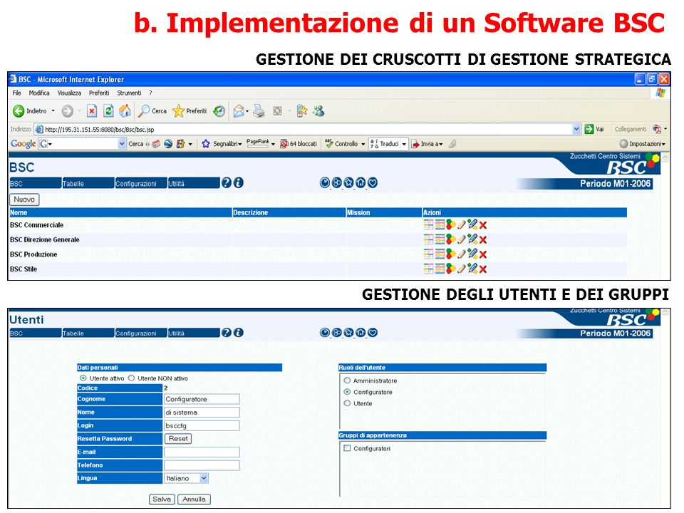 b. Implementazione di un Software BSC